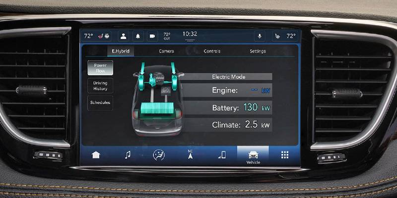2021 Chrysler Pacifica Hybrid Vehicle Performance